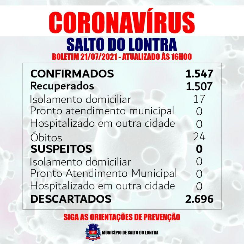 Dois casos confirmados de Covid-19